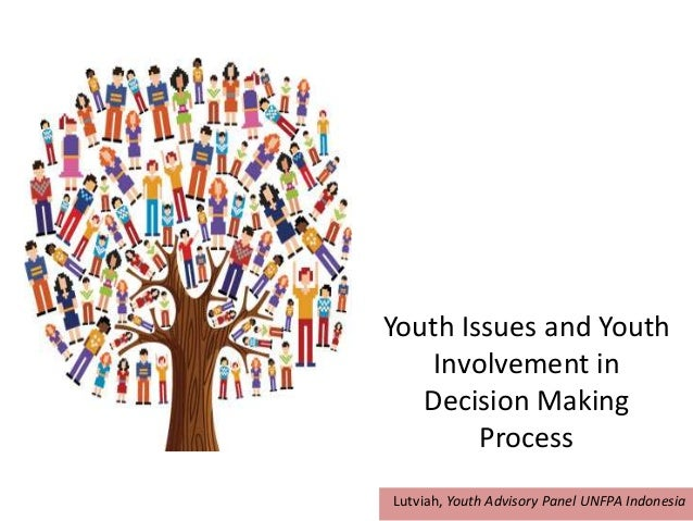 Youth Issues and Youth Involvement in Decision Making Process Lutviah, Youth Advisory Panel UNFPA Indonesia