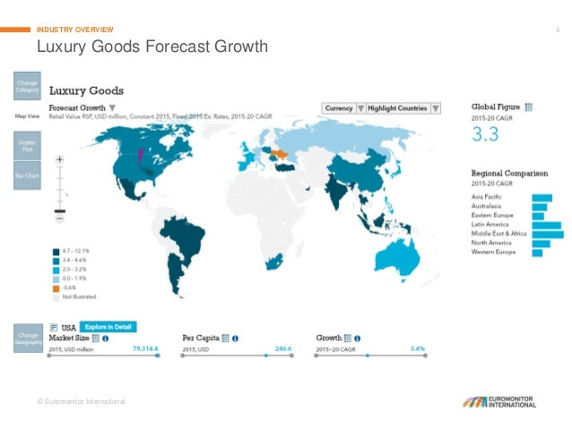 an overview of retailers in apparel industry Overview of the korean apparel industry summary korea's apparel industry has shown steady growth over the past few years with the rapid embrace by.