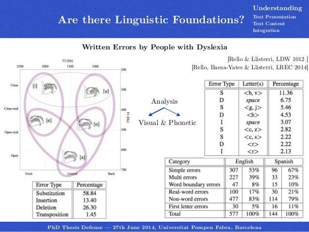 Luz rello - Ph.D. Thesis presentation - DysWebxia: A Text Accessibili ...
