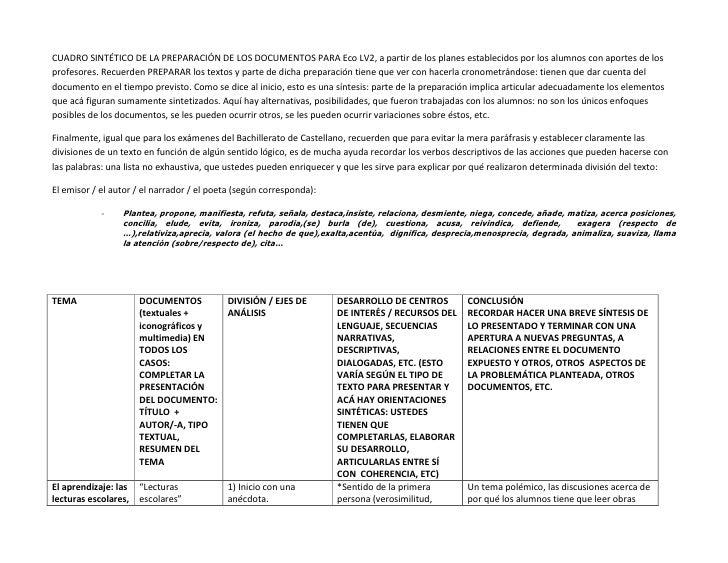 CUADRO SINTÉTICO DE LA PREPARACIÓN DE LOS DOCUMENTOS PARA Eco LV2, a partir de los planes establecidos por los alumnos con...