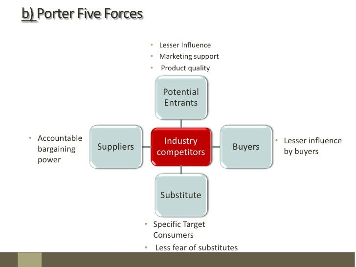 Business Case Studies, Gorwth Strategies Case Study, LVMH Managing Fashionable Growth