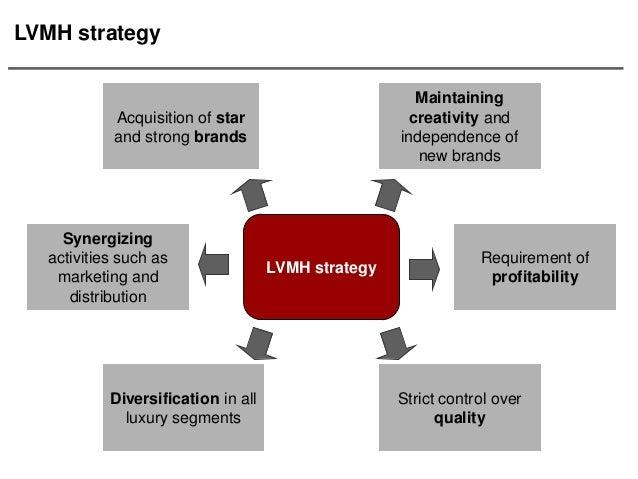 lvmh strategy essay