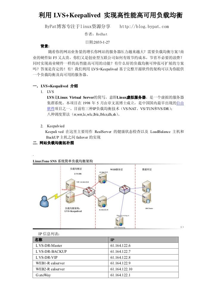 ByPat博客出品Lvs+keepalived