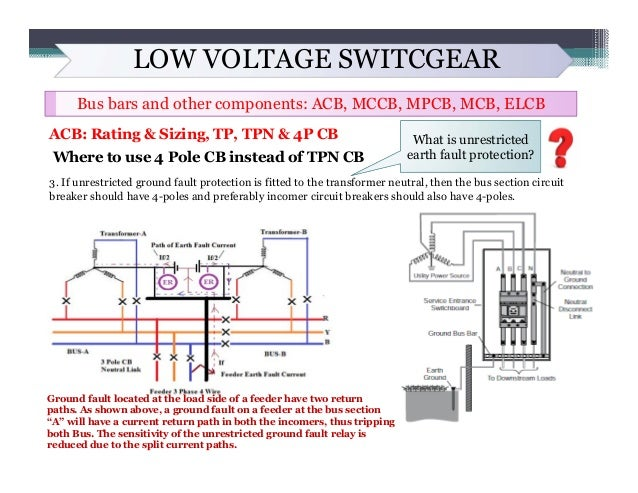 How To Calculate Suitable Capacitor Size For Power Factor Improvement additionally G Igcc C 6 S 608 as well View All further Outside Plant Grounding For Safety in addition 587790188835548713. on transformer grounding chart