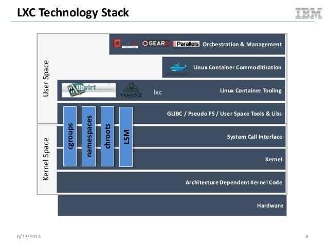 Lxc – next gen virtualization ...