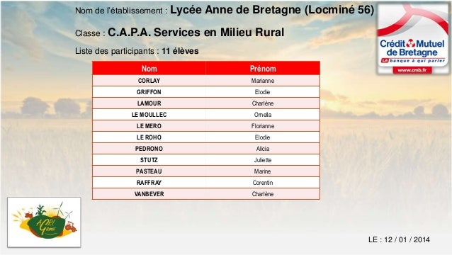 Nom de l'établissement : Lycée Anne de Bretagne (Locminé 56) Classe : C.A.P.A. Services en Milieu Rural Liste des particip...