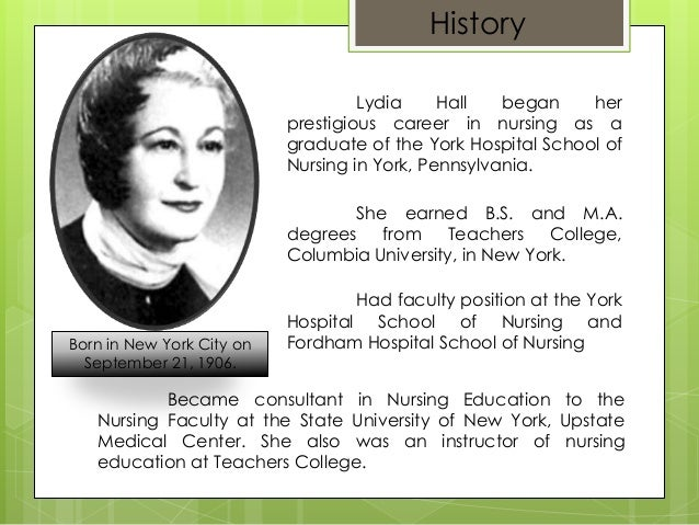lydia hall nursing theory Nursing theorists and their work /  faye glenn abdellah  ernestine wiedenbach  lydia hall  this resource in the field of nursing theory provides an .