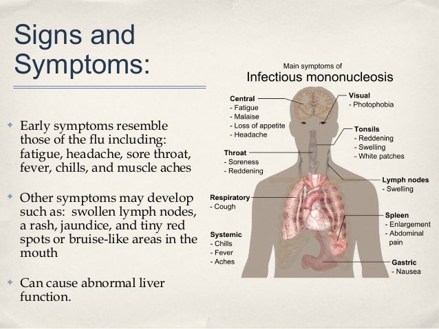 an introduction causes symptoms and cure of the mononucleosis disease Symptoms: diarrhea with blood: causes: but declined in popularity after the introduction of consumer antibiotics vaccination to prevent this disease should.