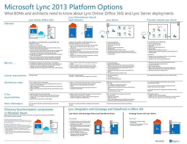 Microsoft Lync 2013 Platform Options  What BDMs and architects need to know about Lync Online (Office 365) and Lync Server...