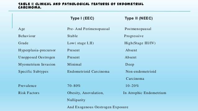 Endometrial Carcinoma Grade 1 | newhairstylesformen2014.com