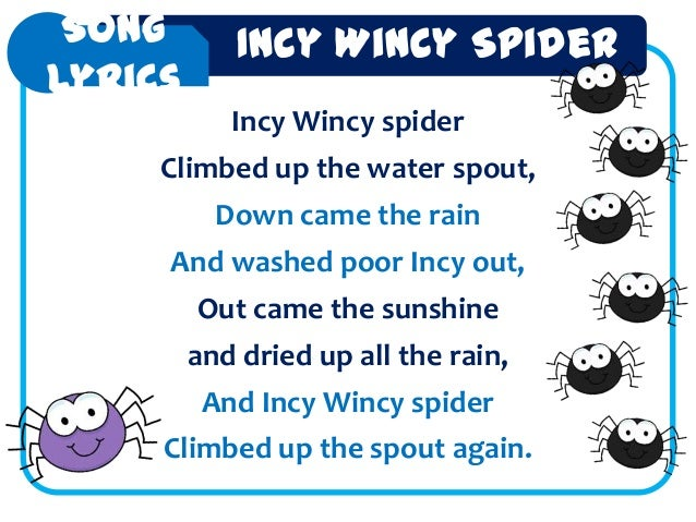 Incy Wincy spider Climbed up