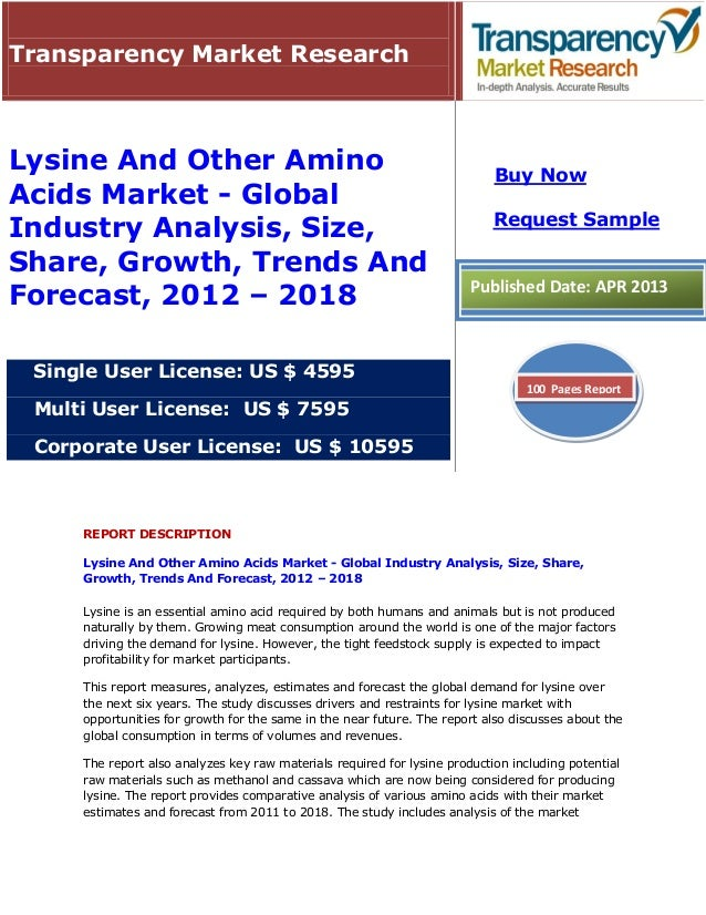 Transparency Market ResearchLysine And Other Amino                                                      Buy NowAcids Marke...