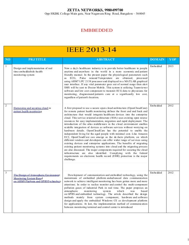 ZETTA NETWORKS, 9980499700  Opp HKBK College Main gate, Near Nagawara Ring Road, Bangalore – 560045  EMBBEDDED  IEEE 2013-...
