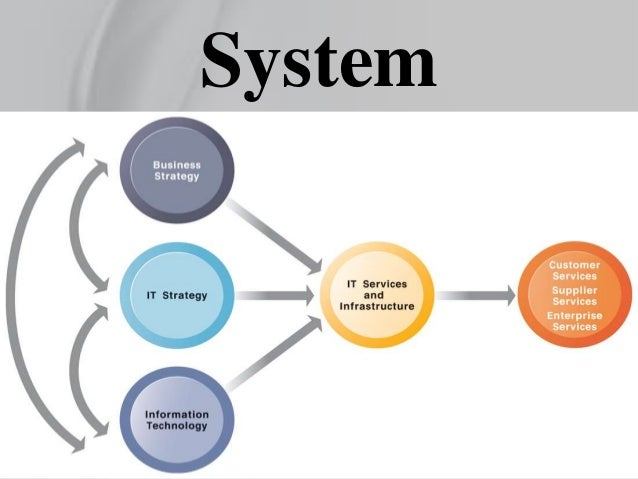 information system business With a degree in information systems, you will be able to navigate databases and other information systems, which are skills needed in almost every field.