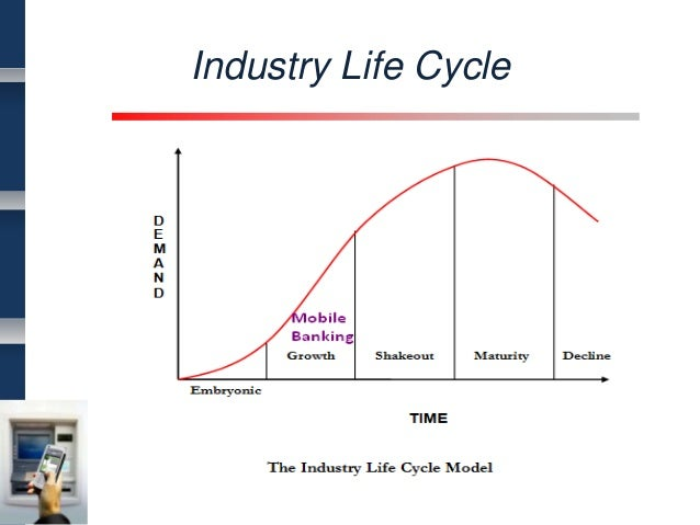 cosmetic industry life cycle Personal care and cosmetics industry highlights short product life cycles  shortens product development cycles.