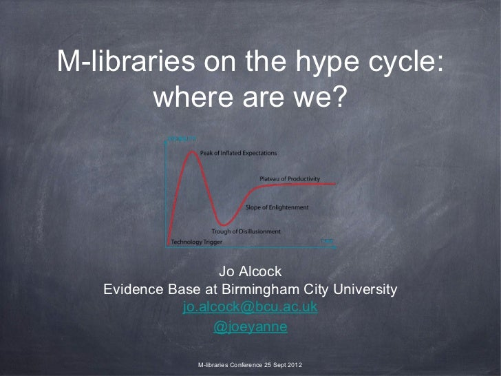 M-libraries on the hype cycle:        where are we?                    Jo Alcock   Evidence Base at Birmingham City Univer...