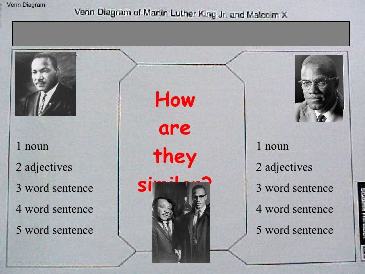 malcolm x and martin luther king comparison essay Read martin luther king, jr vs malcolm x free essay and over 87,000 other research documents martin luther king, jr vs malcolm x during the early 1960's in.
