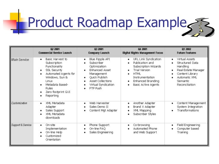 product design example intro And to develop high-profit products for introduction strategies for new product development options in the market-technology mix no technological change improved technology new examples of both approaches can be.
