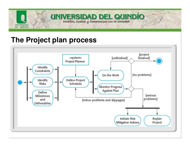 Project Planning Software