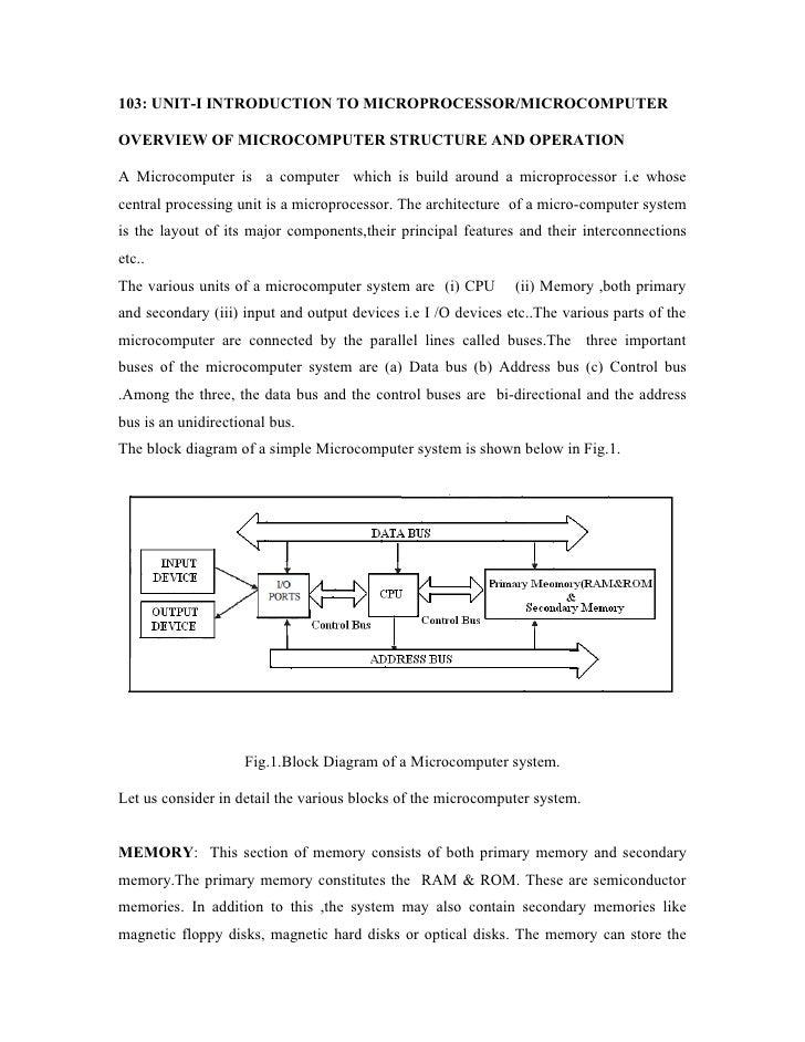 Architecture of 8086 Microprocessor