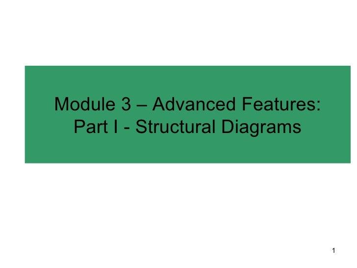 Module 3 – Advanced Features: Part I - Structural Diagrams