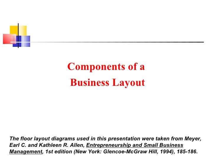 Components of a  Business Layout The floor layout diagrams used in this presentation were taken from Meyer, Earl C. and Ka...