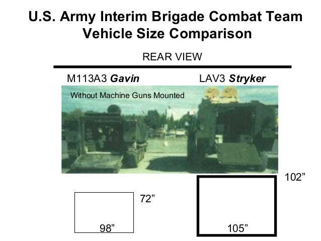 U.S. Army Interim Brigade Combat Team        Vehicle Size Comparison                      REAR VIEW     M113A3 Gavin      ...