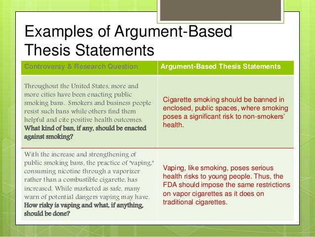 An argument essay about smoking