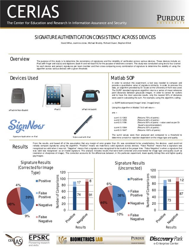 SIGNATURE AUTHENTICATION CONSISTENCY ACROSS DEVICES The purpose of this study is to determine the consistency of signature...