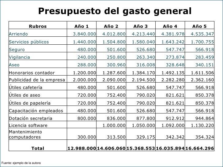 Ejemplo de presupuesto de honorarios for Presupuesto reforma vivienda