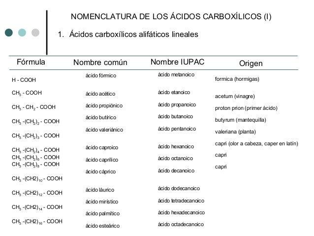 Acidos Carboxilicos ácidos Carboxílicos Alifáticos