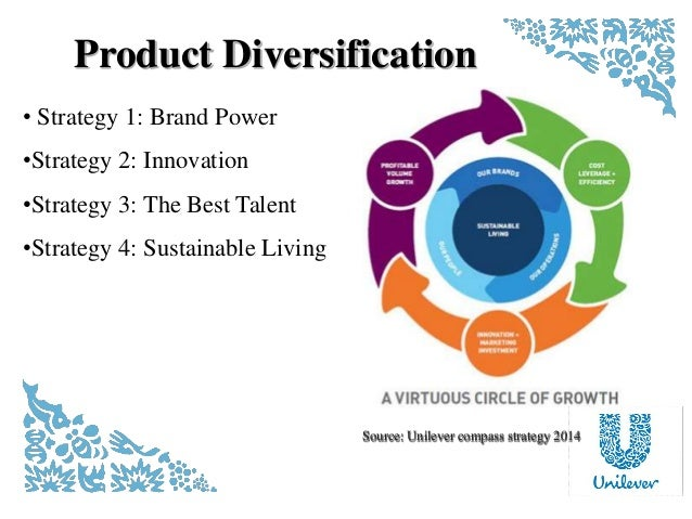 pricing strategy of unilever products