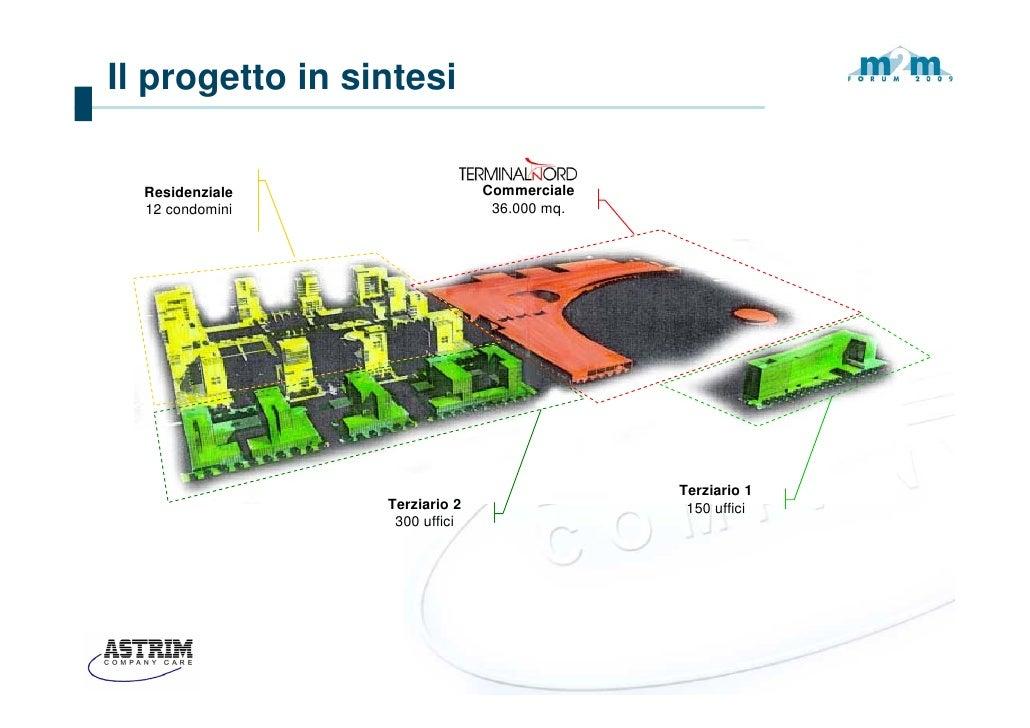 M2 M09 Miola Nicola Astrim Intervento Tlc Cogenerazione