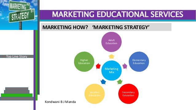 the importance of education in marketing