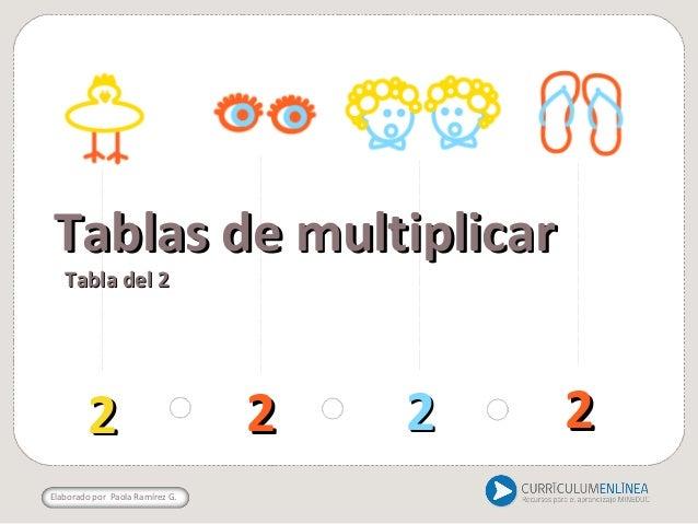 Elaborado por Paola Ramírez G. 2222 2222 Tablas de multiplicarTablas de multiplicar Tabla del 2Tabla del 2