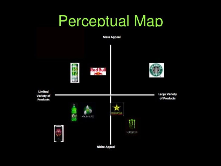 perceptual map for the energy bar market In this market segmentation example for breakfast foods seven distinct market example of market segmentation for breakfast create your own perceptual map.