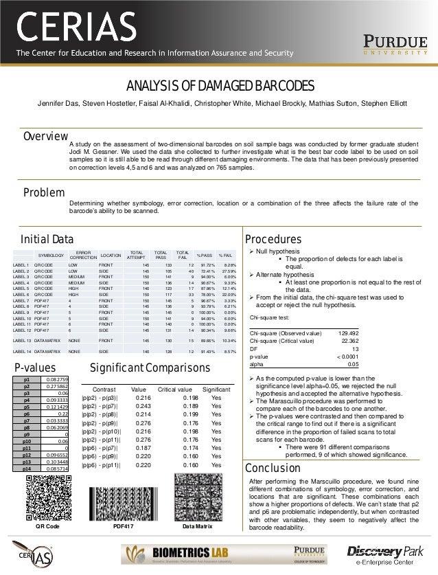 (Spring 2013) Analysis of Damaged Barcodes