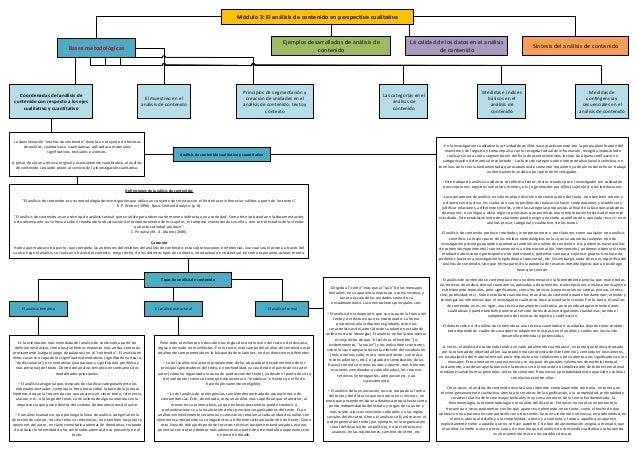 Módulo 3: El análisis de contenido en perspectiva cualitativa Bases metodológicas Ejemplos desarrollados de análisis de co...