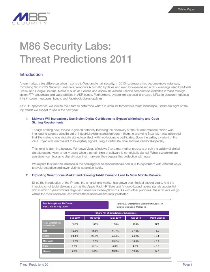 White PaperM86 Security Labs:Threat Predictions 2011IntroductionA year makes a big difference when it comes to Web and ema...