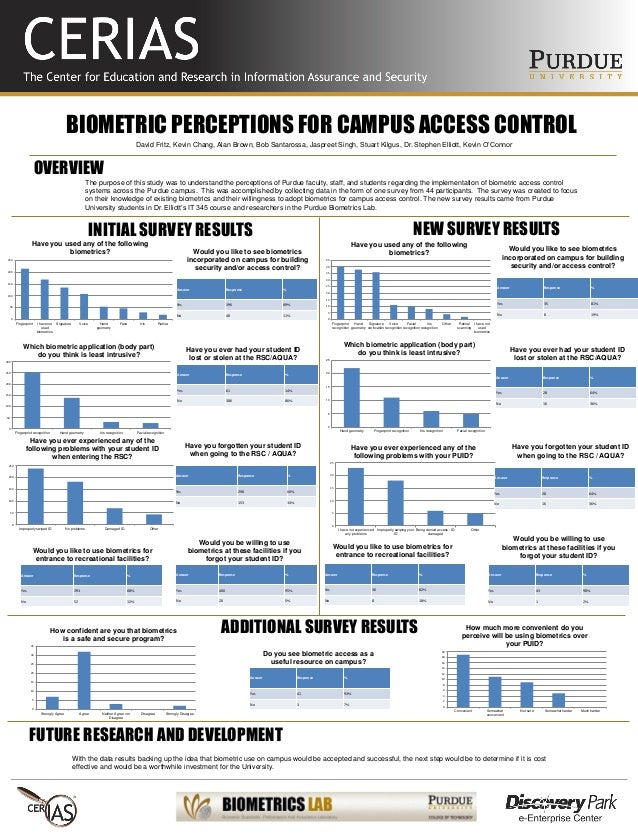 BIOMETRIC PERCEPTIONS FOR CAMPUS ACCESS CONTROL The purpose of this study was to understand the perceptions of Purdue facu...
