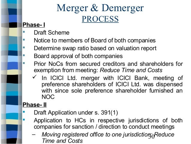 rule of merger demerger