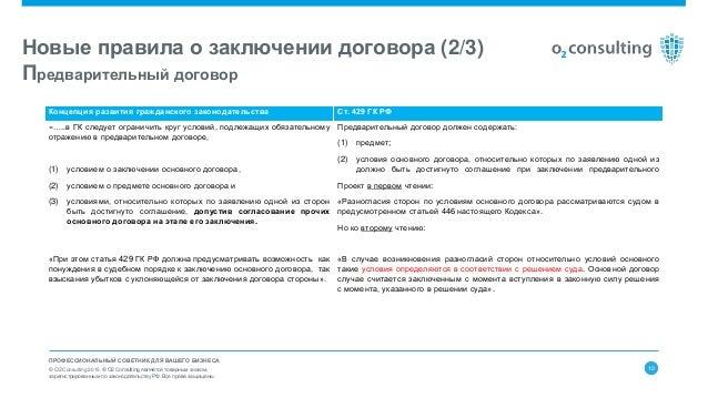 Предварительный Договор Опциона