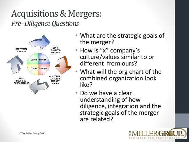 dissertation on merger and acquisition Aggoud & bourgeois | the mismanagement of mergers and acquisitions, master's thesis 3 abstract in today's business world, it appears to be impossible for companies to survive without.