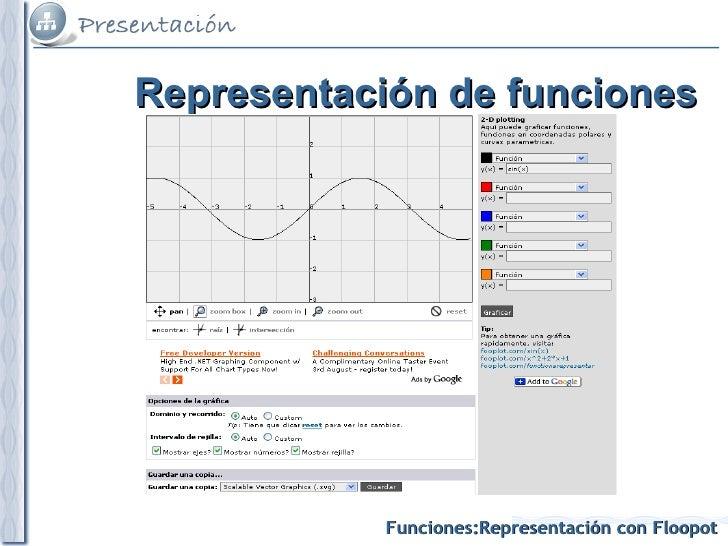 Representacion de funciones con Floopot IEDA