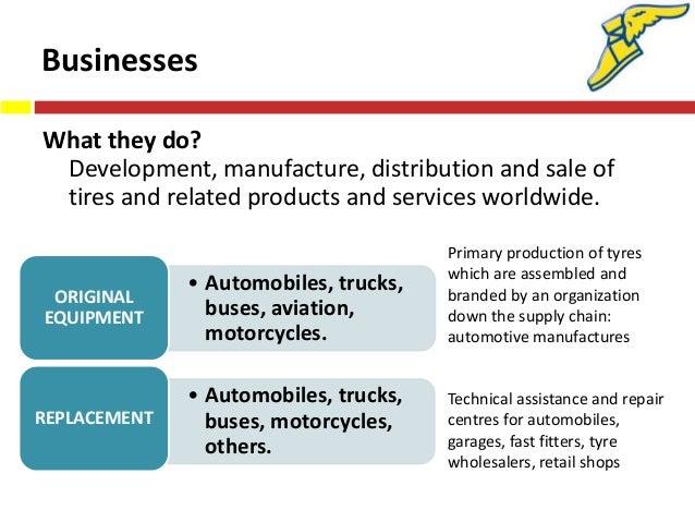 Business plan for customer satisfaction