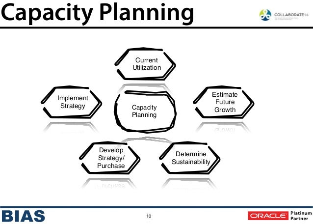 Em12c Capacity Planning With Oem Metrics