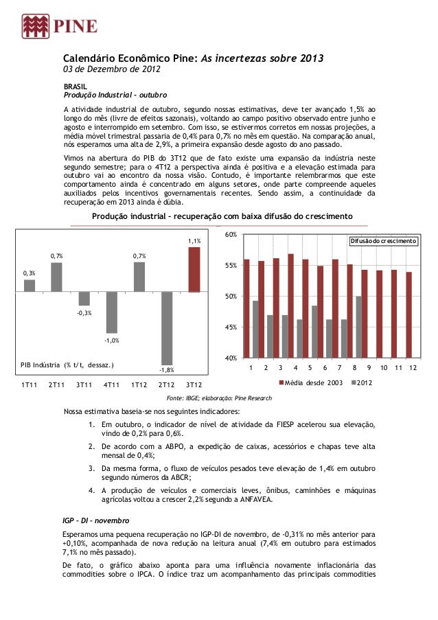 Calendário Econômico Pine: As incertezas sobre 2013                03 de Dezembro de 2012                BRASIL           ...