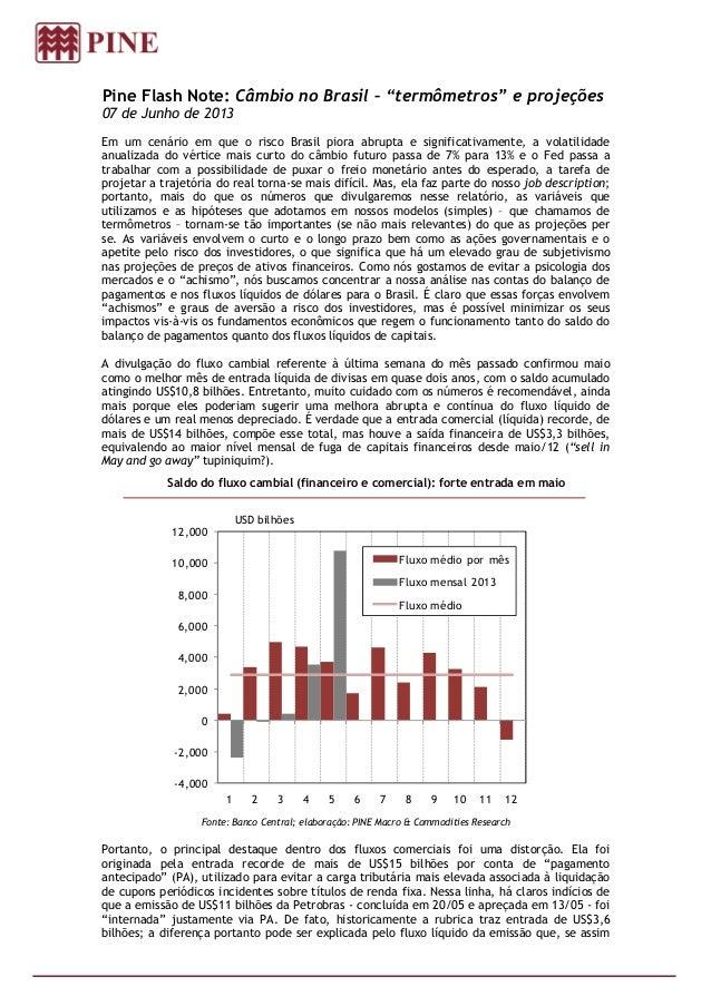 """Pine Flash Note: Câmbio no Brasil – """"termômetros"""" e projeções07 de Junho de 2013Em um cenário em que o risco Brasil piora ..."""
