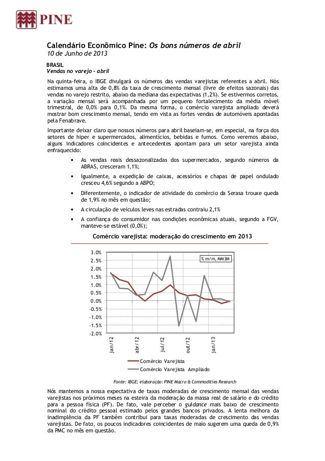 Calendário Econômico Pine: Os bons números de abril10 de Junho de 2013BRASILVendas no varejo - abrilNa quinta-feira, o IBG...