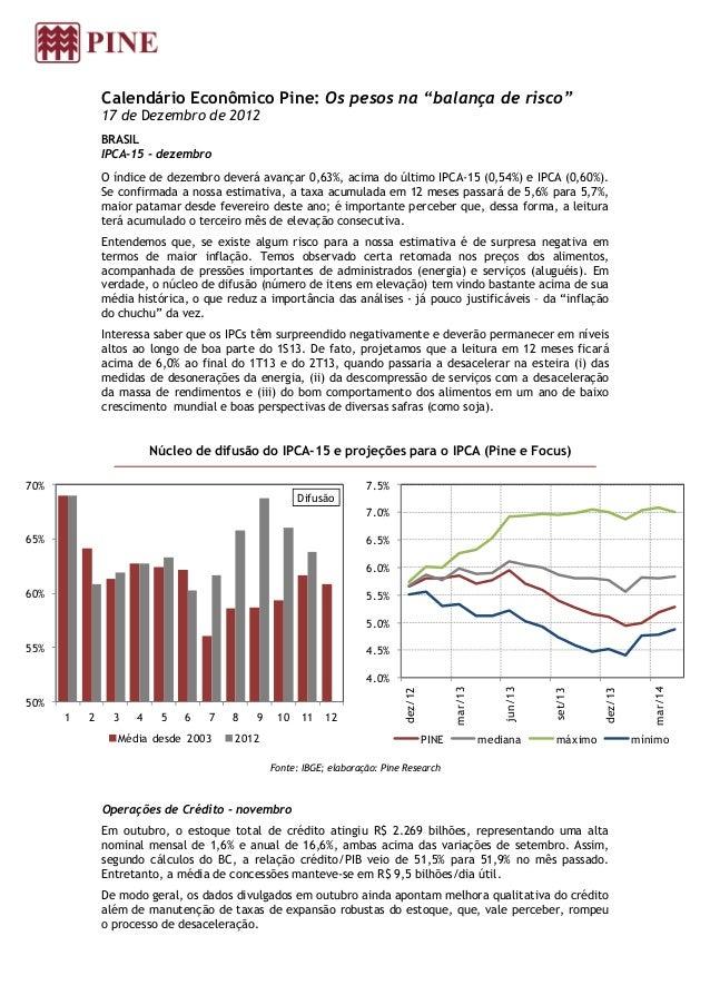 """Calendário Econômico Pine: Os pesos na """"balança de risco""""              17 de Dezembro de 2012              BRASIL         ..."""
